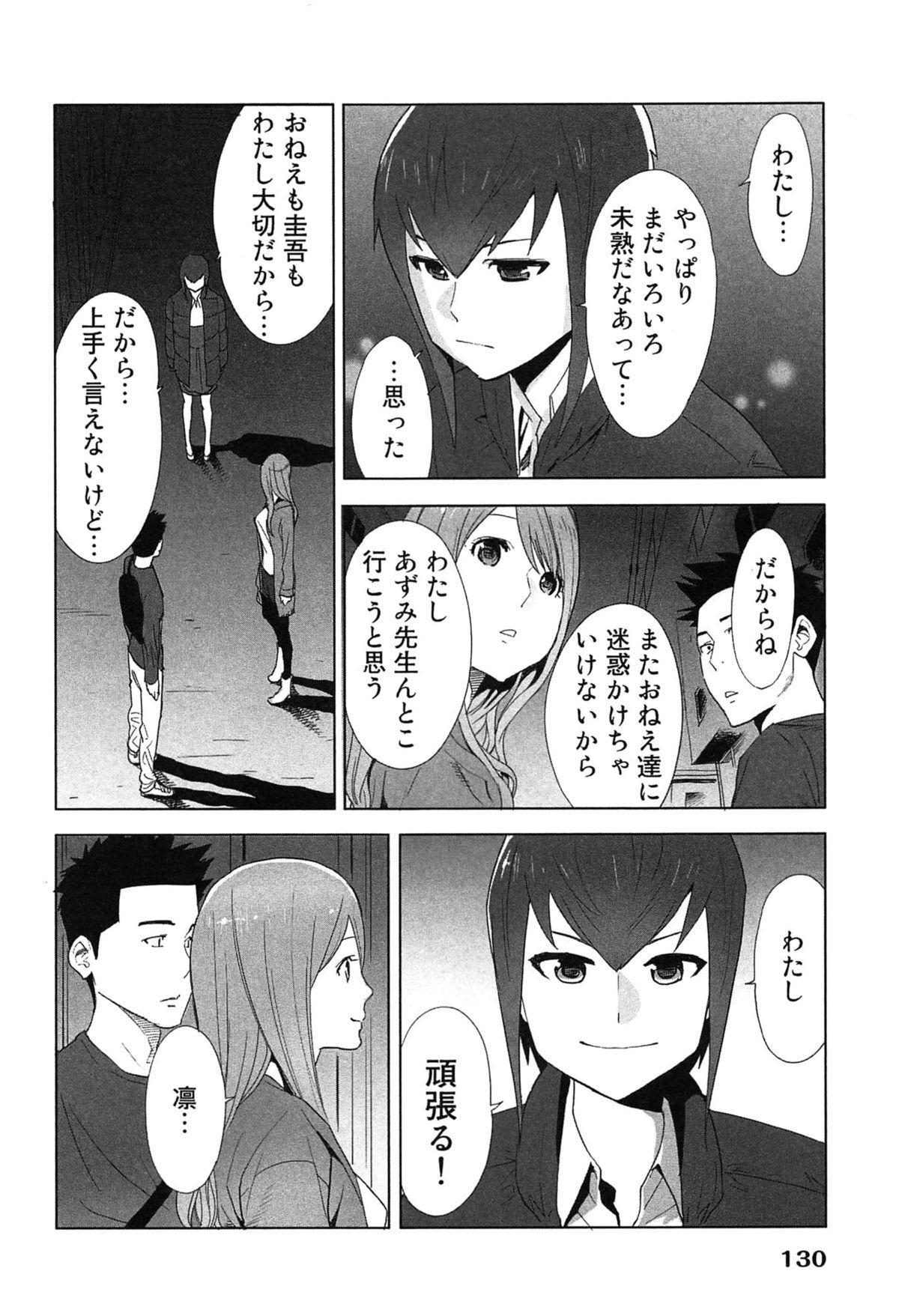 Megami to Ichinen Kura Shite Mita. 2 133