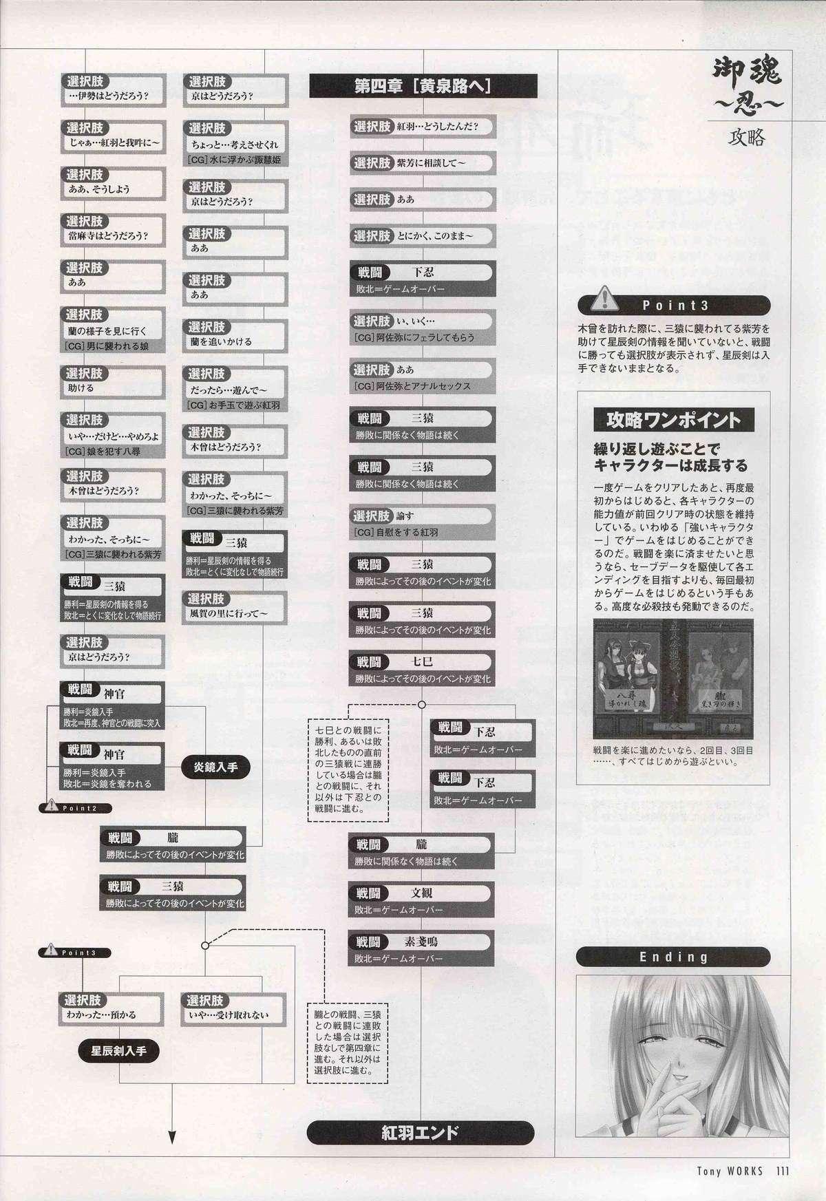 御魂~忍~×ARCANA~光と闇のエクスタシス~二作品原画 115