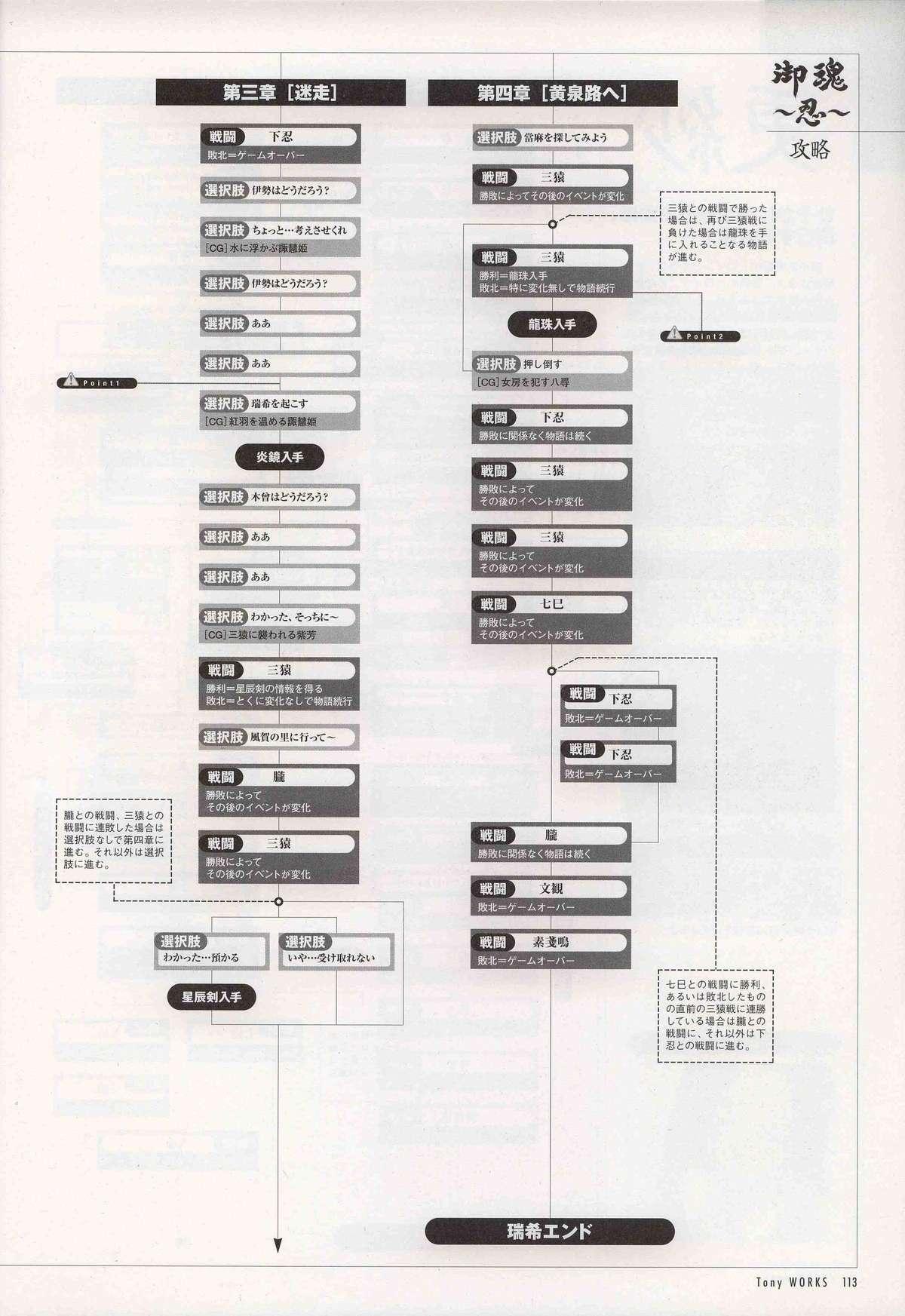 御魂~忍~×ARCANA~光と闇のエクスタシス~二作品原画 117
