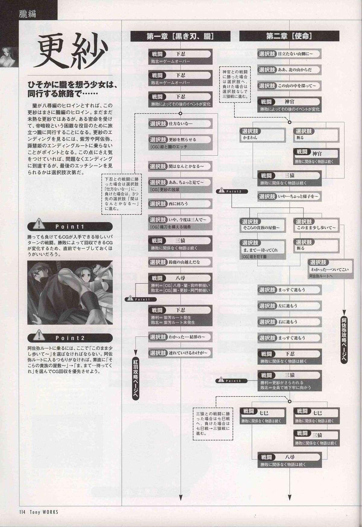 御魂~忍~×ARCANA~光と闇のエクスタシス~二作品原画 118