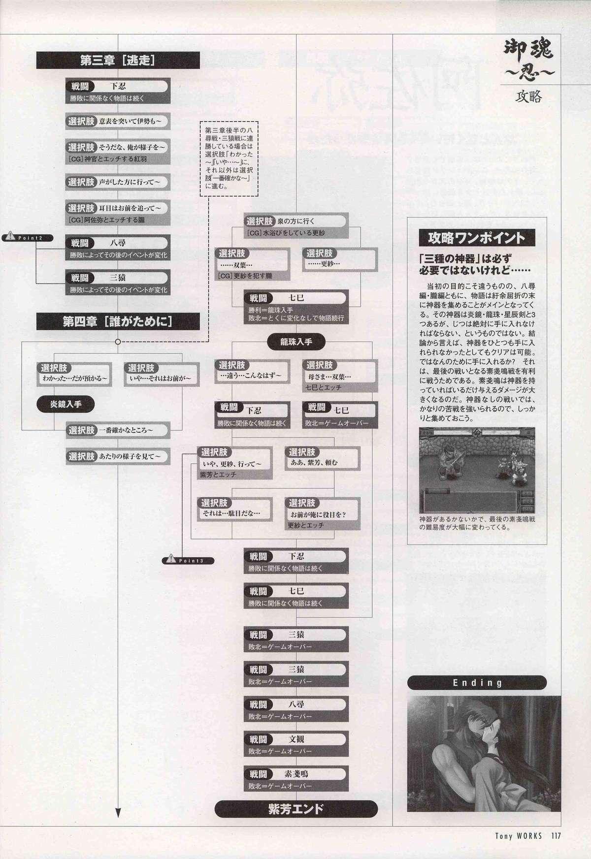 御魂~忍~×ARCANA~光と闇のエクスタシス~二作品原画 121