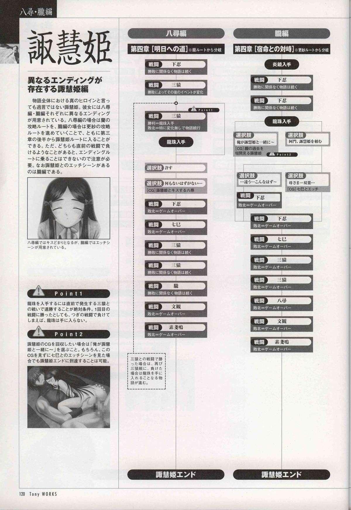 御魂~忍~×ARCANA~光と闇のエクスタシス~二作品原画 124