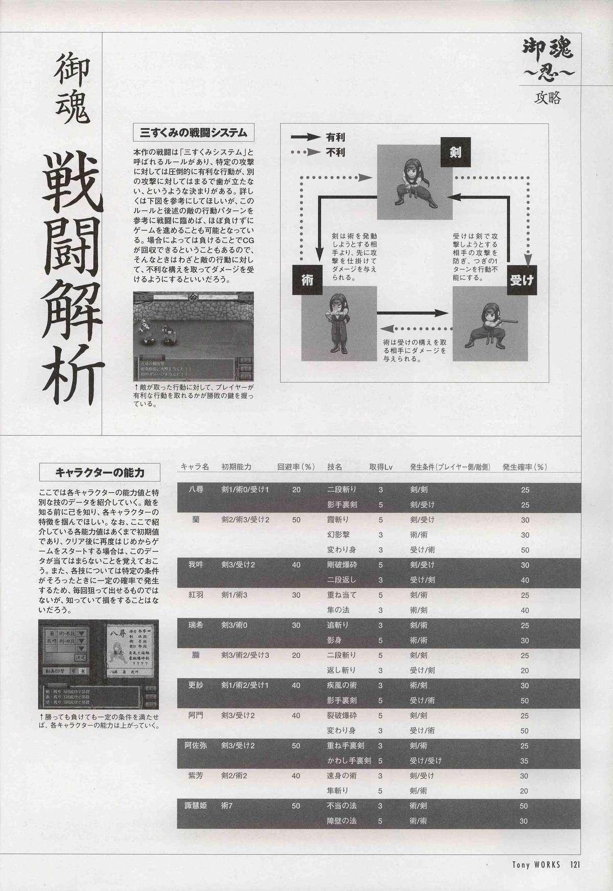 御魂~忍~×ARCANA~光と闇のエクスタシス~二作品原画 125