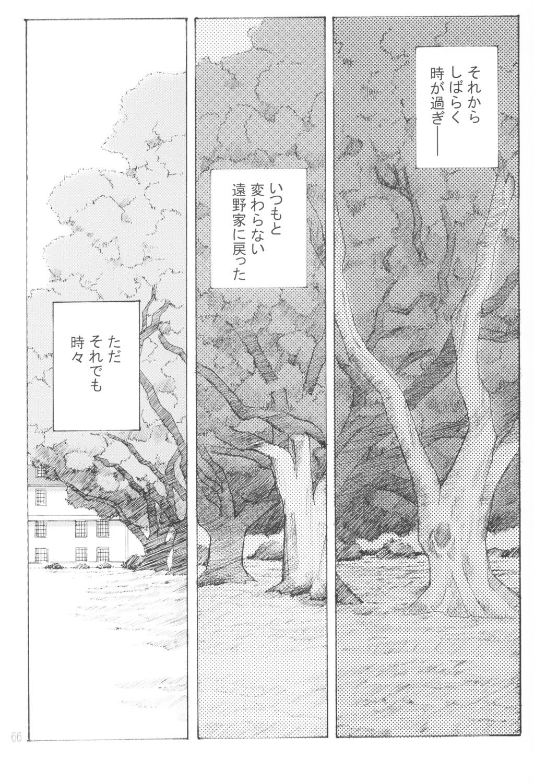 Suki na Fuku wo Kiteru Dake Waruiko Shitenaiyo 64